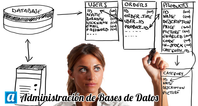 curso de administracion de bases de datos